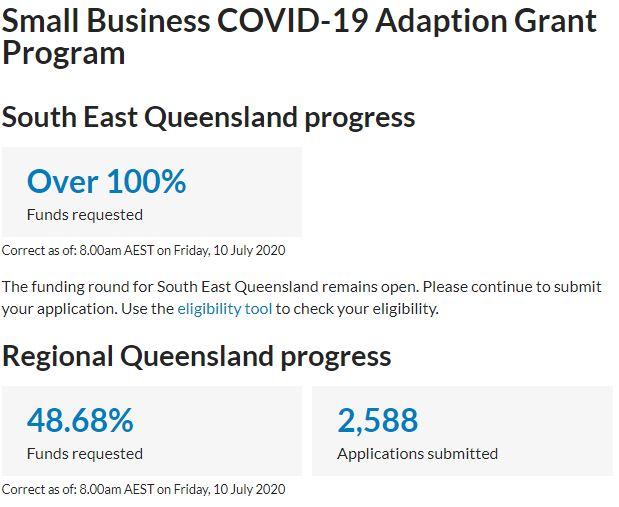 Small Business COVID-19 Adaption Grant